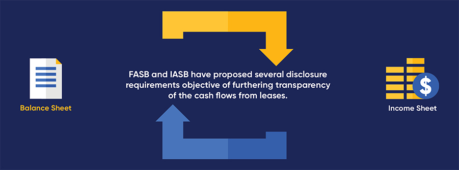 FASB Whitepaper Infographic