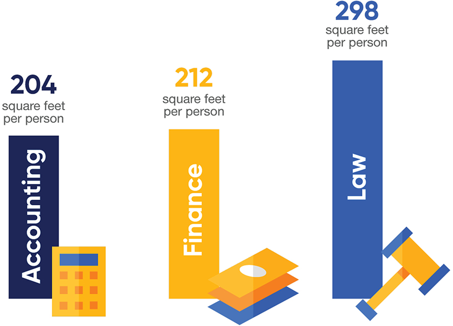 Law Firm Whitepaper Infographic