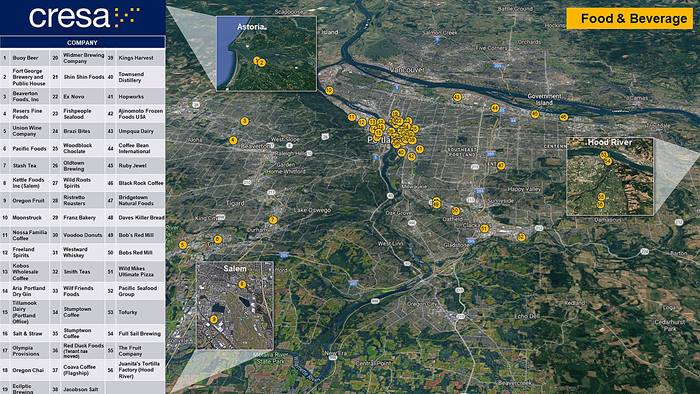 Food and Beverage Portland Industry Map